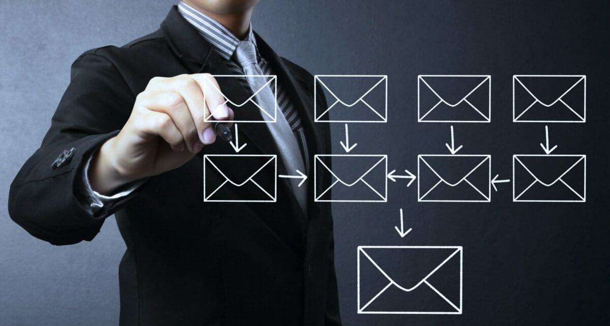 كثرة الرسائل البريدية